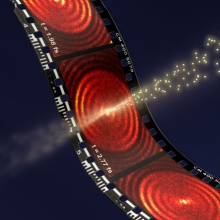 Symbolic image of the experimentally measured snapshots at different times for short-range surface plasmons (excited with light at 800 nm wavelength, the electron waves on a single crystalline, atomically flat gold surface), the nanofocus in the center which is created, and the electrons ejected by the nanofocus.