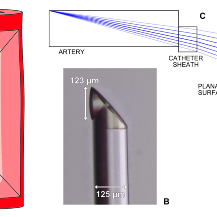 a Schematic of the 3D printed OCT endoscope inside an artery. b Microscope image of the 3D printed off-axis freeform total internal reflection (TIR) mirror on the tip of the no-core fiber that is fusion spliced onto the light-guiding single-mode fiber. c Optical design of the system with light exiting the single-mode fiber, expanding in the no-core fiber, being reflected and phase-shaped at the freeform mirror, passing the catheter sheath and focusing into the artery tissue.